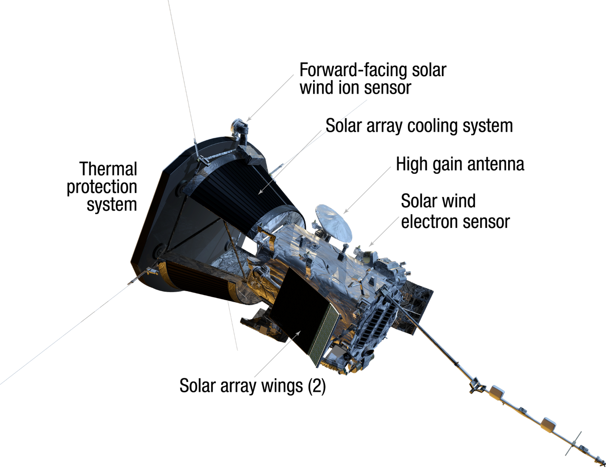 Parker Solar Probe Spacecraft Components